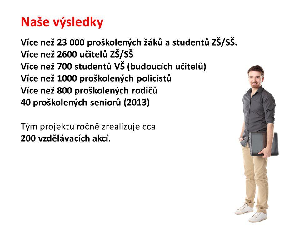 Naše výsledky Více než 23 000 proškolených žáků a studentů ZŠ/SŠ.