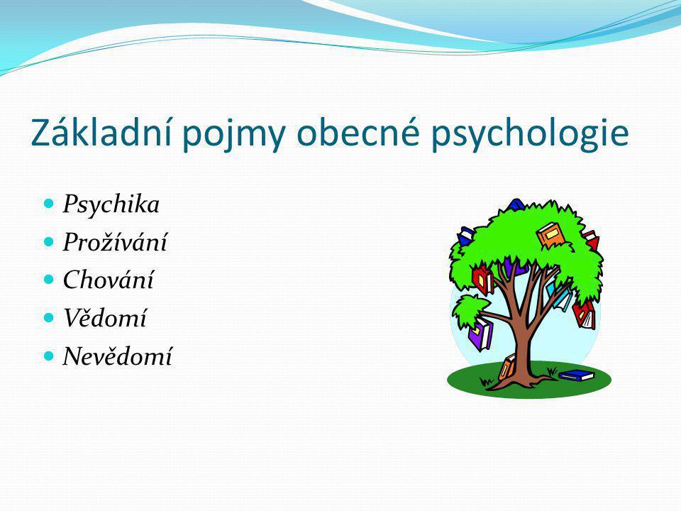 Základní pojmy obecné psychologie