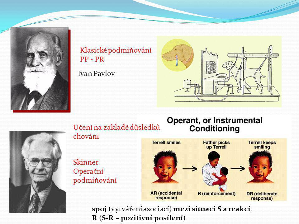 Klasické podmiňování PP - PR. Ivan Pavlov. Učení na základě důsledků. chování. Skinner. Operační podmiňování.