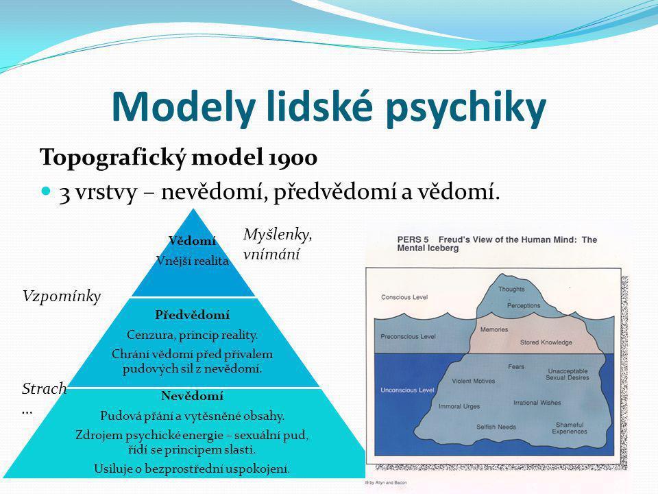 Modely lidské psychiky
