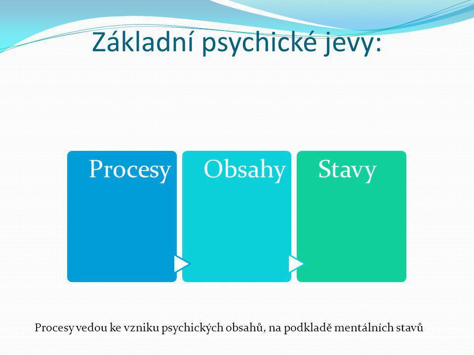 Základní psychické jevy: