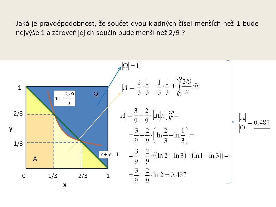 Jaká je pravděpodobnost, že součet dvou kladných čísel menších než 1 bude nejvýše 1 a zároveň jejich součin bude menší než 2/9