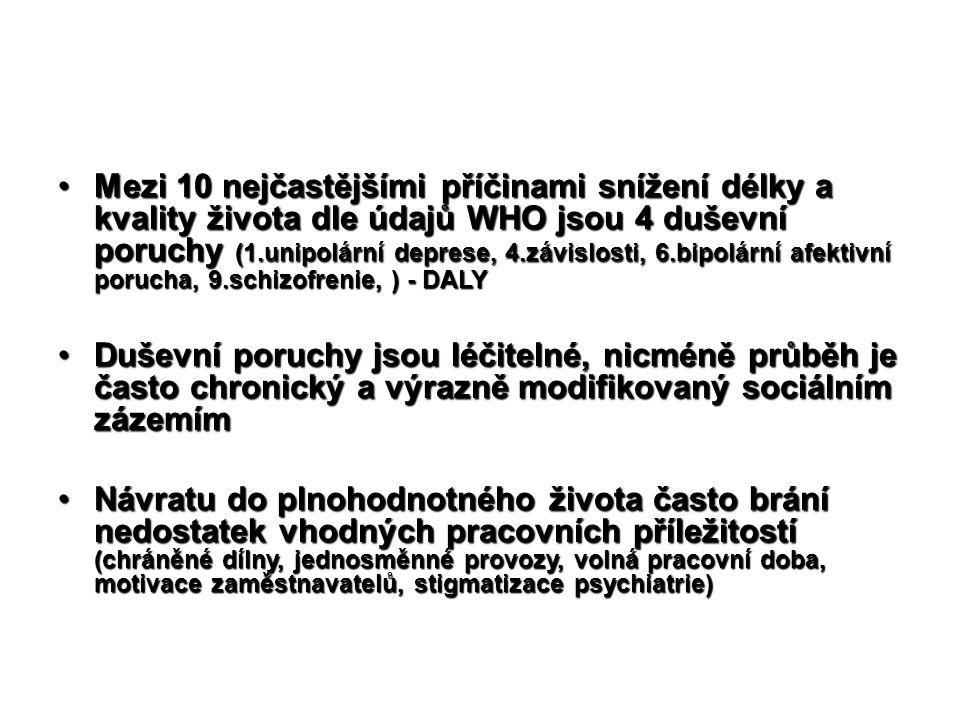 Mezi 10 nejčastějšími příčinami snížení délky a kvality života dle údajů WHO jsou 4 duševní poruchy (1.unipolární deprese, 4.závislosti, 6.bipolární afektivní porucha, 9.schizofrenie, ) - DALY