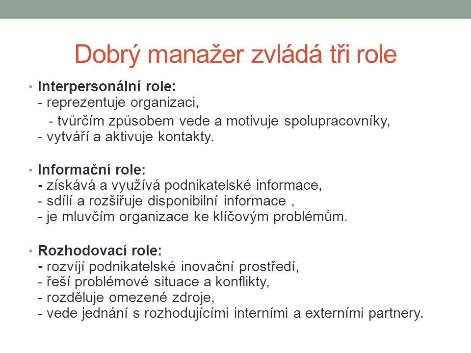 Dobrý manažer zvládá tři role