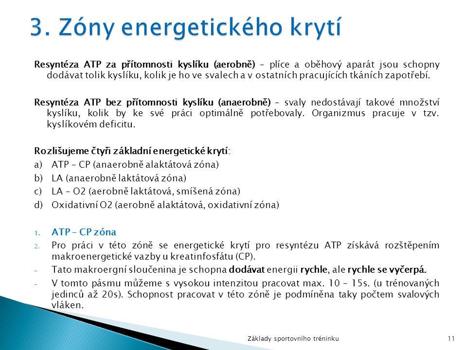 3. Zóny energetického krytí
