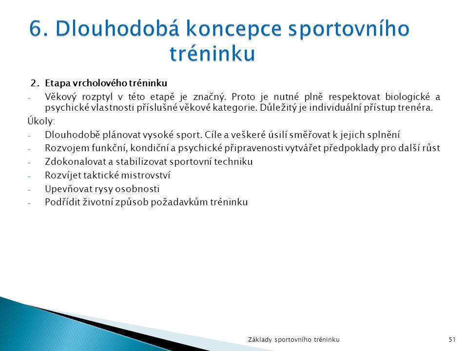 6. Dlouhodobá koncepce sportovního tréninku
