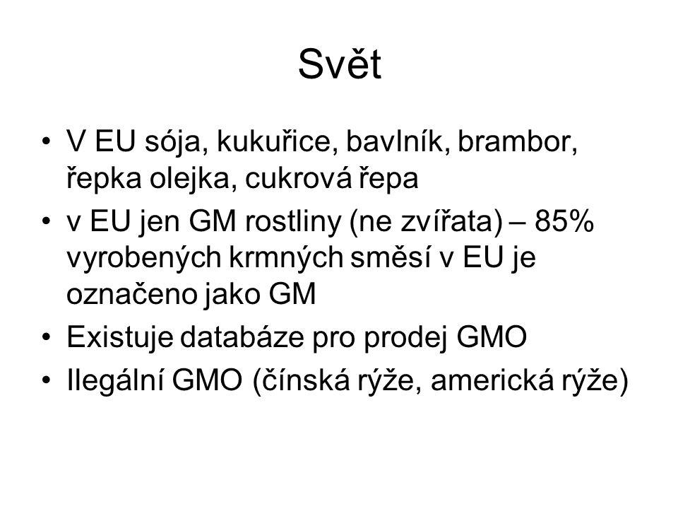 Svět V EU sója, kukuřice, bavlník, brambor, řepka olejka, cukrová řepa