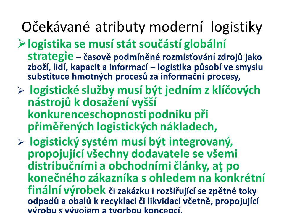 Očekávané atributy moderní logistiky