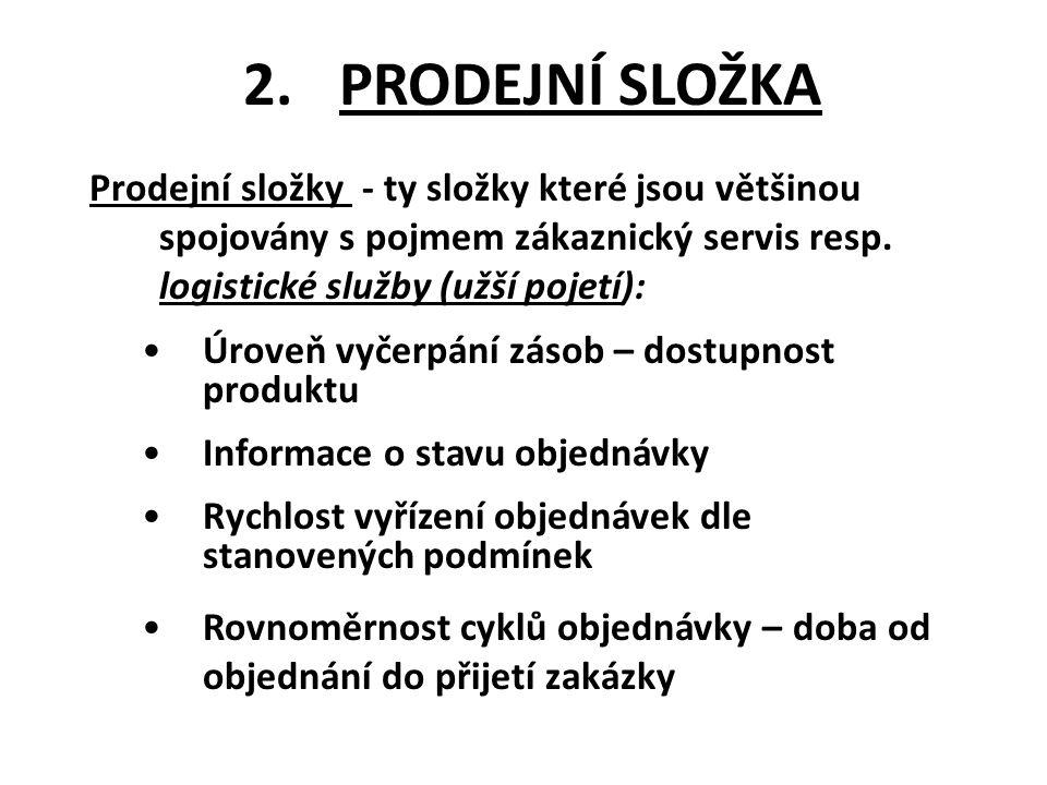 PRODEJNÍ SLOŽKA Prodejní složky - ty složky které jsou většinou spojovány s pojmem zákaznický servis resp. logistické služby (užší pojetí):