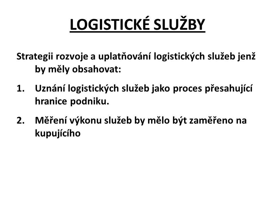 LOGISTICKÉ SLUŽBY Strategii rozvoje a uplatňování logistických služeb jenž by měly obsahovat: