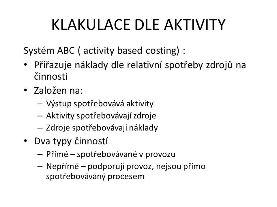 KLAKULACE DLE AKTIVITY