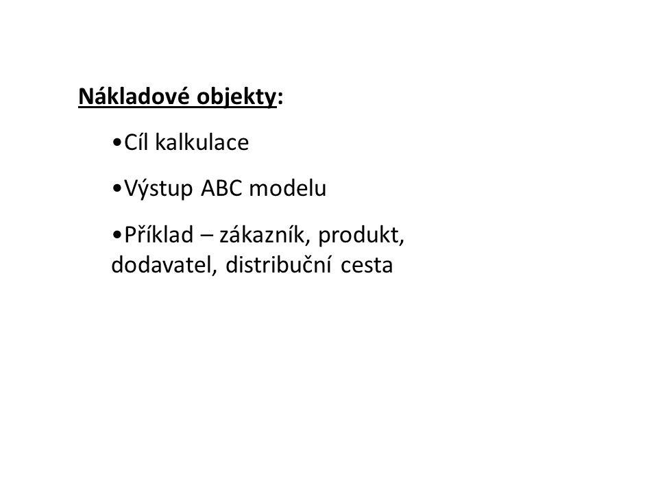 Nákladové objekty: Cíl kalkulace. Výstup ABC modelu.