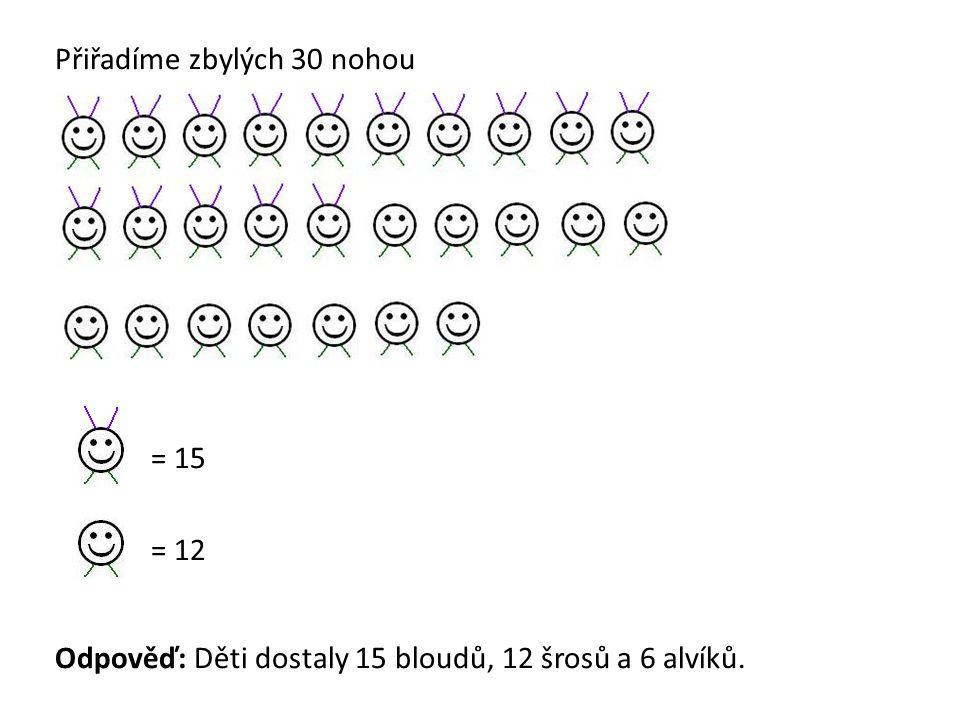 Přiřadíme zbylých 30 nohou = 15 = 12 Odpověď: Děti dostaly 15 bloudů, 12 šrosů a 6 alvíků.