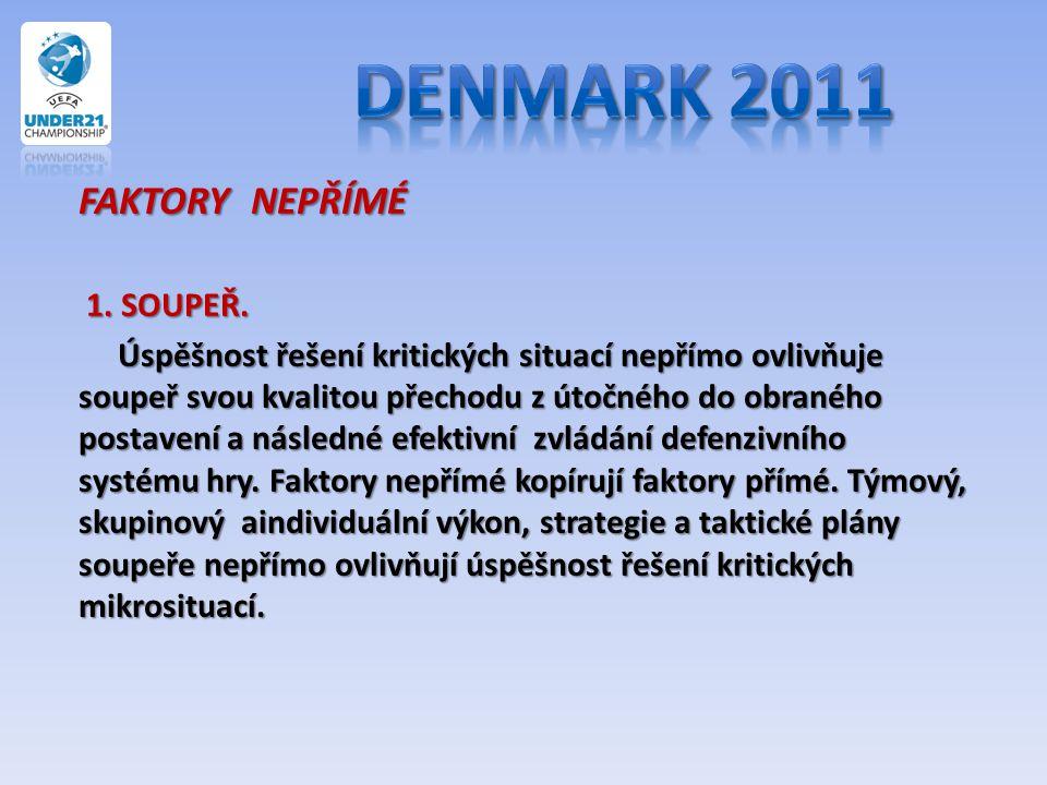 Denmark 2011 FAKTORY NEPŘÍMÉ 1. SOUPEŘ.