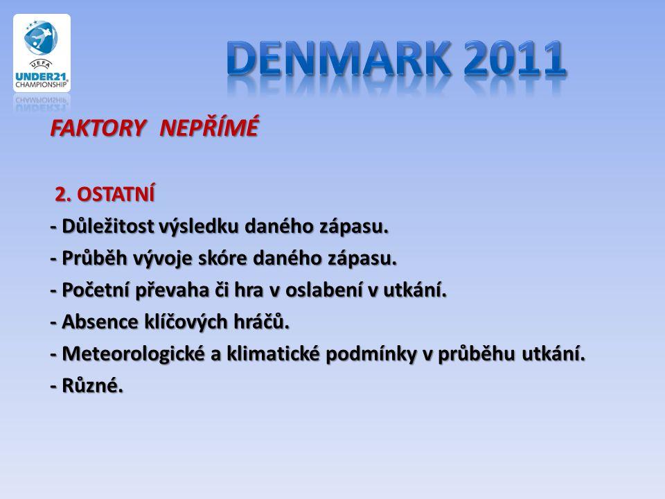 Denmark 2011 FAKTORY NEPŘÍMÉ 2. OSTATNÍ