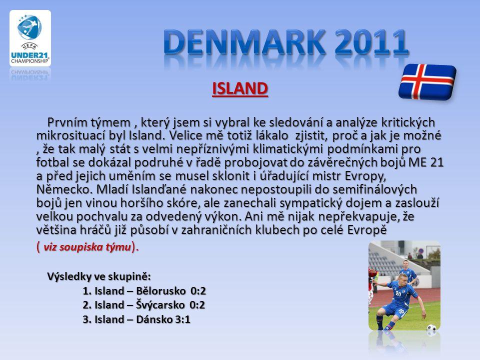 Denmark 2011 ISLAND ( viz soupiska týmu).
