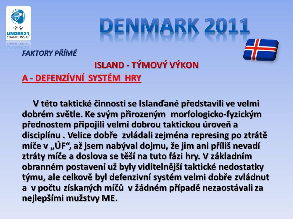 Denmark 2011 ISLAND - TÝMOVÝ VÝKON A - DEFENZÍVNÍ SYSTÉM HRY