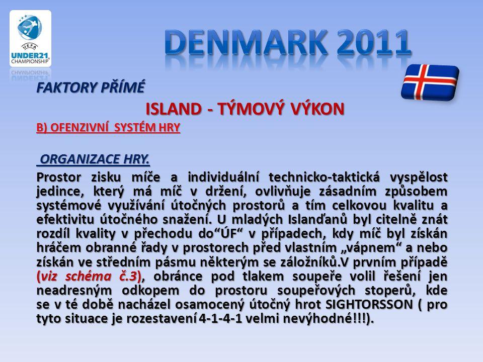 Denmark 2011 FAKTORY PŘÍMÉ ISLAND - TÝMOVÝ VÝKON ORGANIZACE HRY.