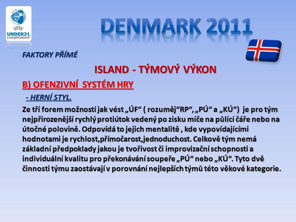 Denmark 2011 ISLAND - TÝMOVÝ VÝKON B) OFENZIVNÍ SYSTÉM HRY