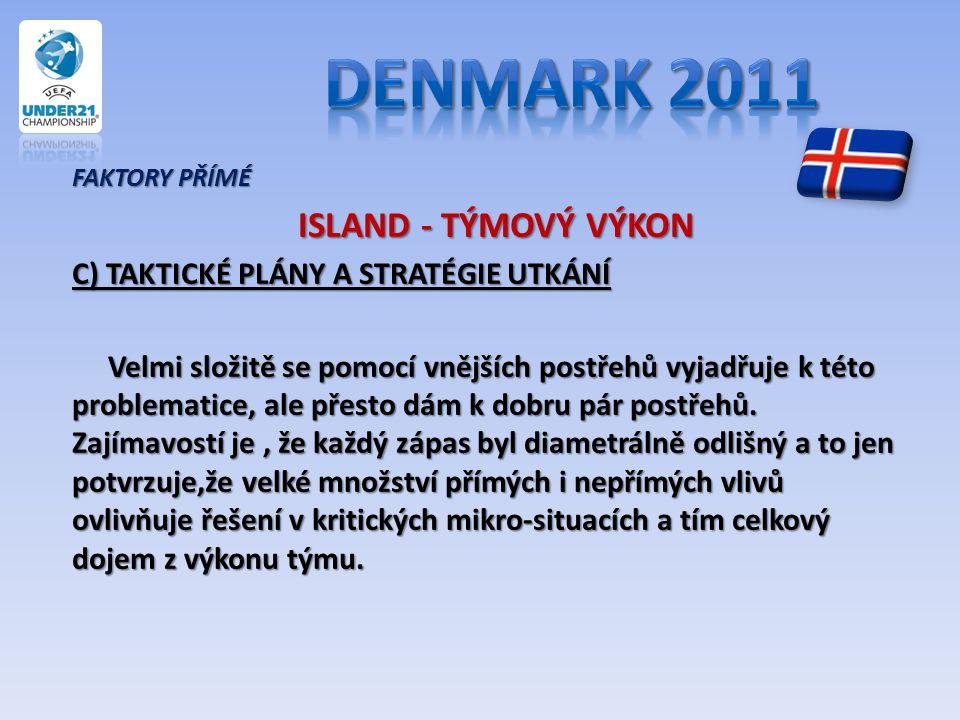 Denmark 2011 ISLAND - TÝMOVÝ VÝKON
