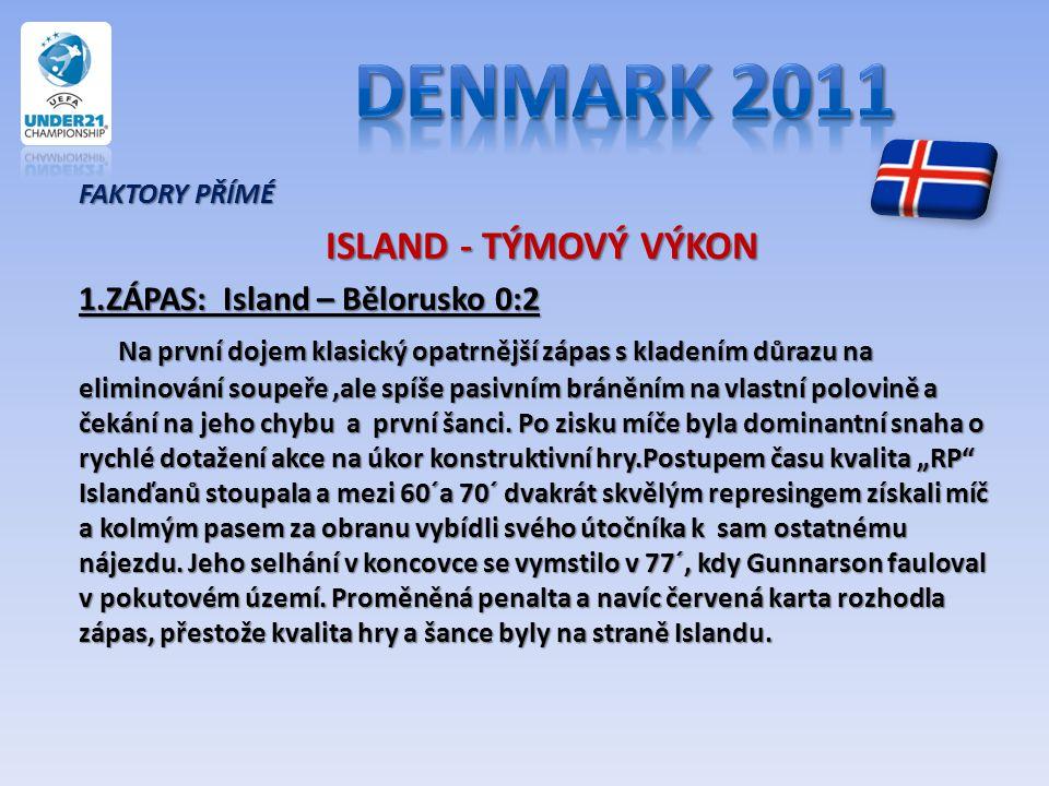 Denmark 2011 ISLAND - TÝMOVÝ VÝKON 1.ZÁPAS: Island – Bělorusko 0:2