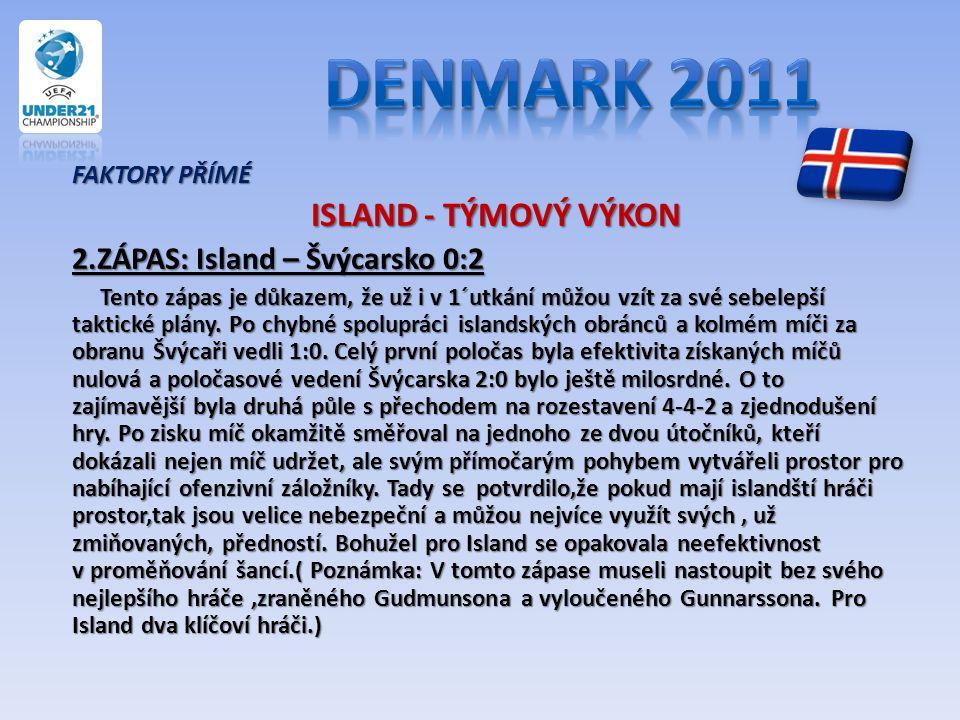 Denmark 2011 ISLAND - TÝMOVÝ VÝKON 2.ZÁPAS: Island – Švýcarsko 0:2