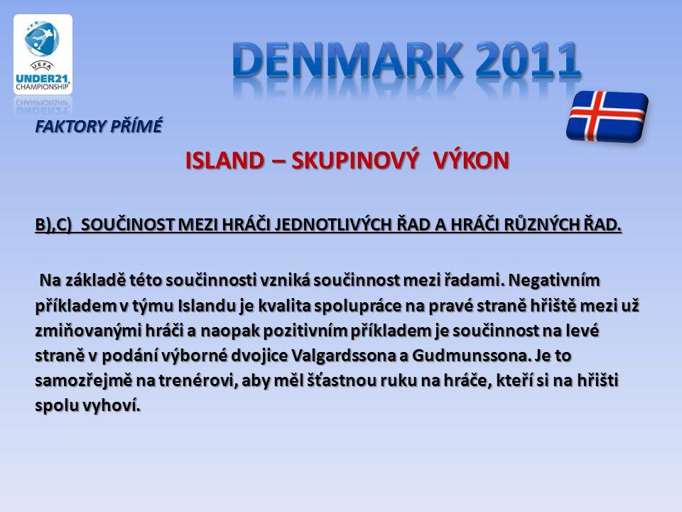 ISLAND – SKUPINOVÝ VÝKON