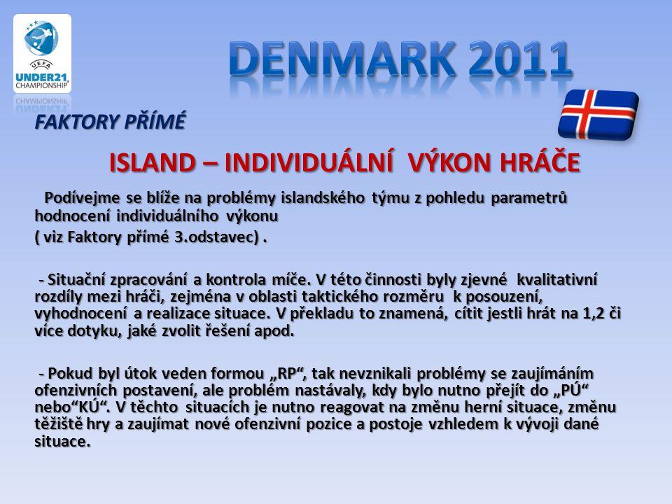 ISLAND – INDIVIDUÁLNÍ VÝKON HRÁČE