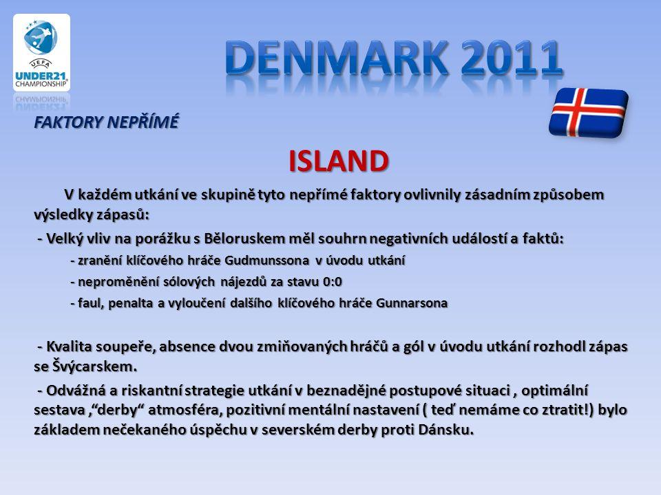 Denmark 2011 ISLAND FAKTORY NEPŘÍMÉ