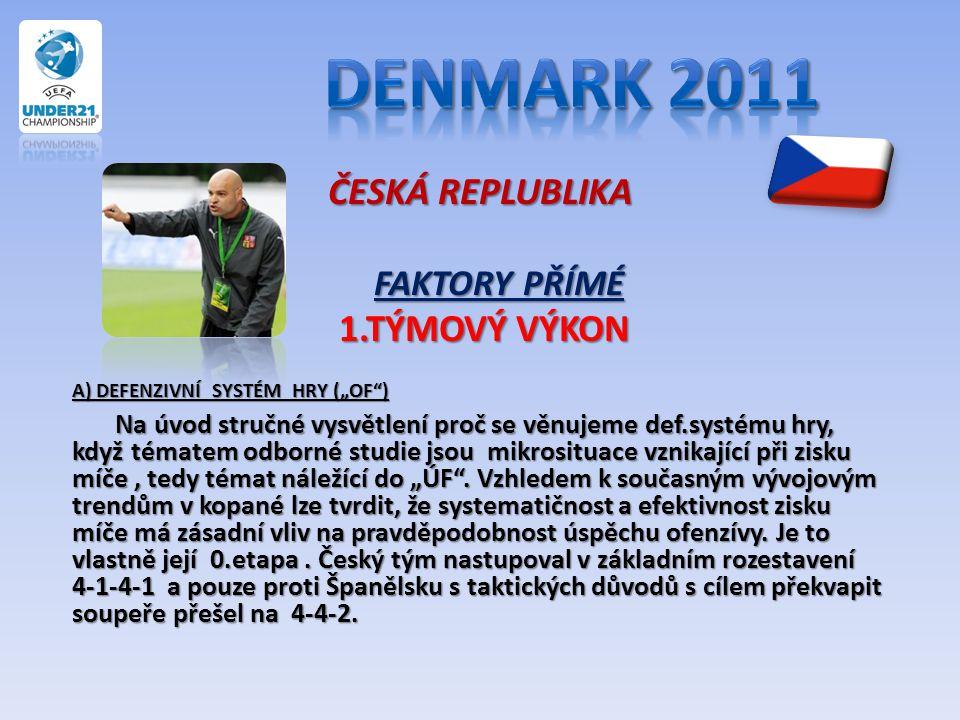 Denmark 2011 ČESKÁ REPLUBLIKA 1.TÝMOVÝ VÝKON
