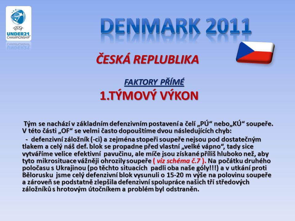 Denmark 2011 ČESKÁ REPLUBLIKA 1.TÝMOVÝ VÝKON FAKTORY PŘÍMÉ