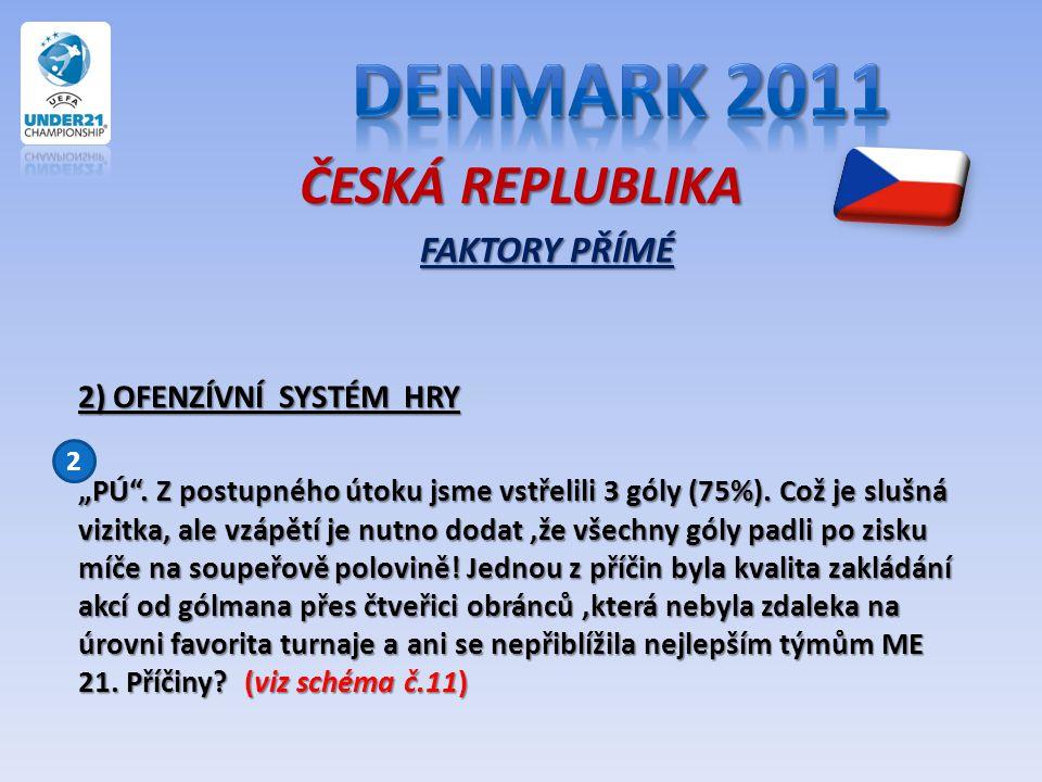 Denmark 2011 ČESKÁ REPLUBLIKA FAKTORY PŘÍMÉ 2) OFENZÍVNÍ SYSTÉM HRY