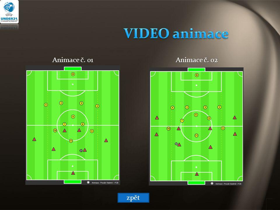 VIDEO animace Animace č. 01 Animace č. 02 zpět