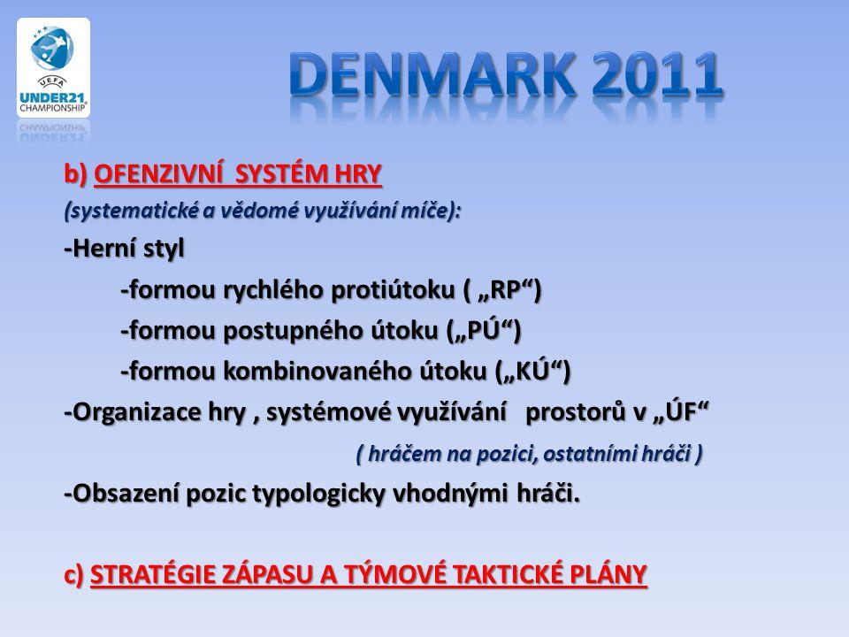 Denmark 2011 b) OFENZIVNÍ SYSTÉM HRY -Herní styl