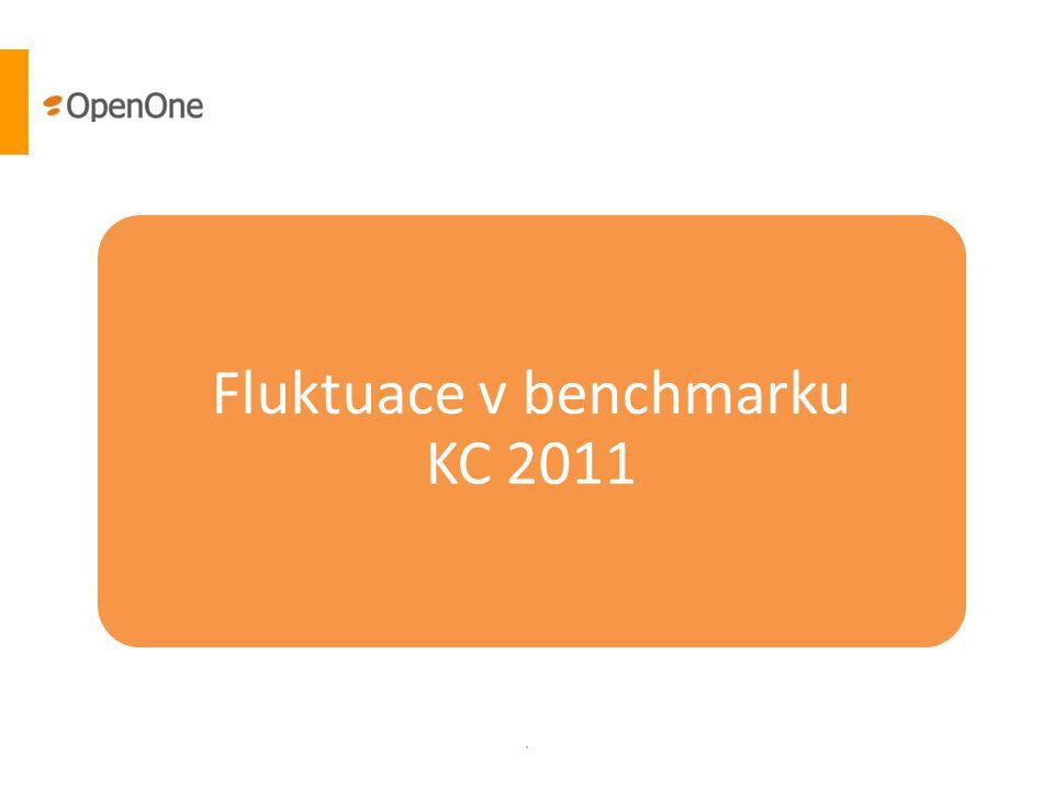 Fluktuace v benchmarku KC 2011