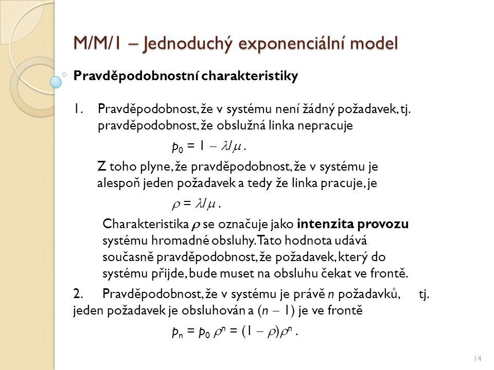 M/M/1 – Jednoduchý exponenciální model