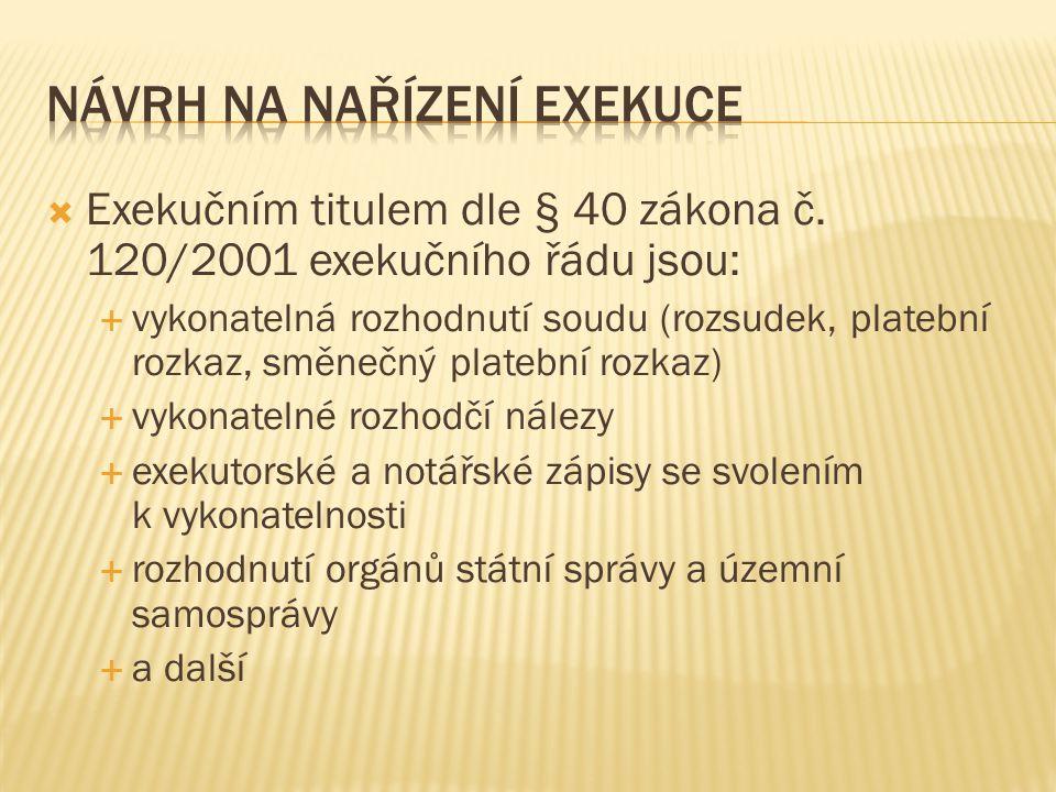Návrh na nařízení exekuce