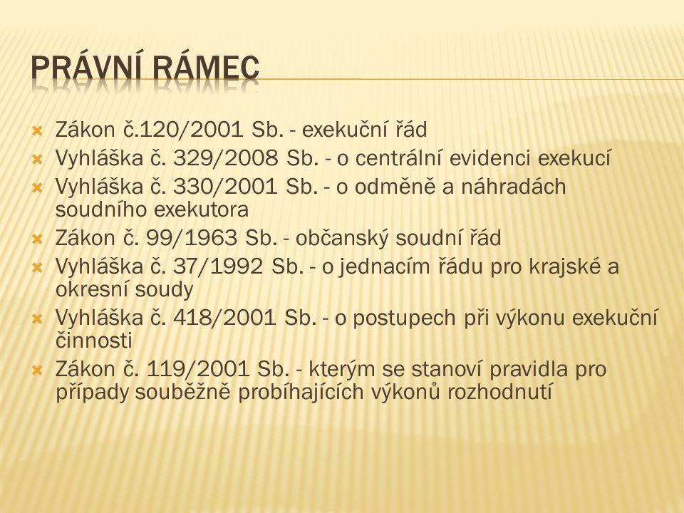Právní rámec Zákon č.120/2001 Sb. - exekuční řád