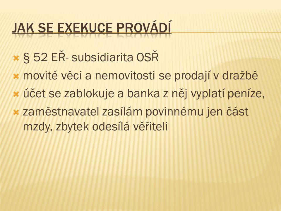 Jak se exekuce provádí § 52 EŘ- subsidiarita OSŘ