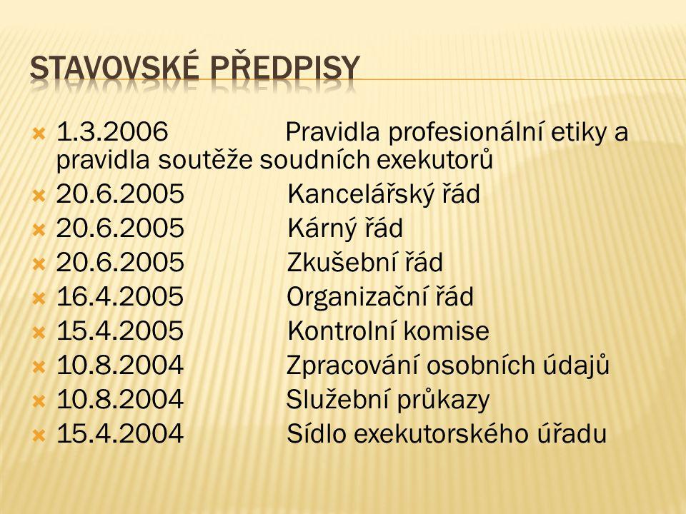 Stavovské předpisy 1.3.2006 Pravidla profesionální etiky a pravidla soutěže soudních exekutorů.