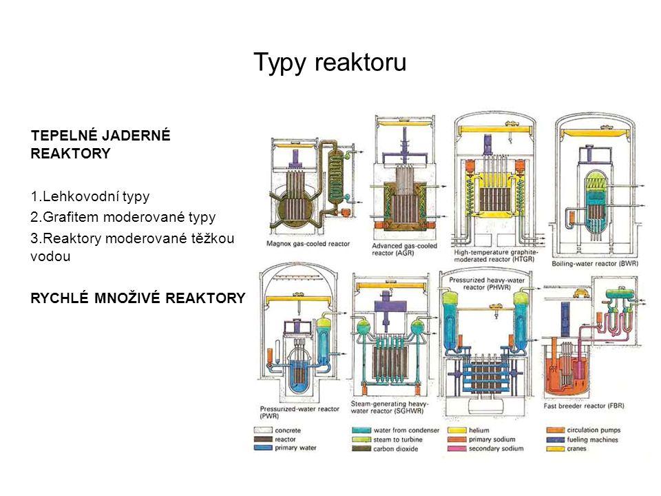 Typy reaktoru TEPELNÉ JADERNÉ REAKTORY 1.Lehkovodní typy
