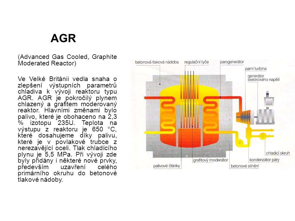 AGR (Advanced Gas Cooled, Graphite Moderated Reactor)