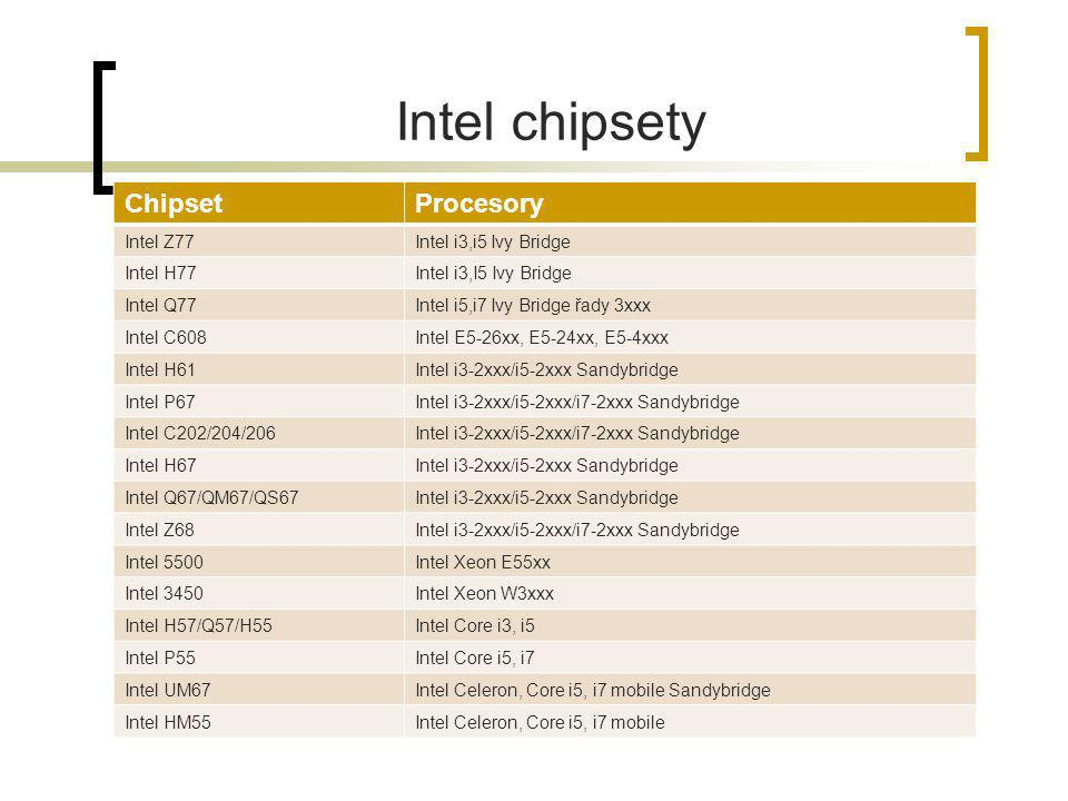 Intel chipsety Chipset Procesory Intel Z77 Intel i3,i5 Ivy Bridge