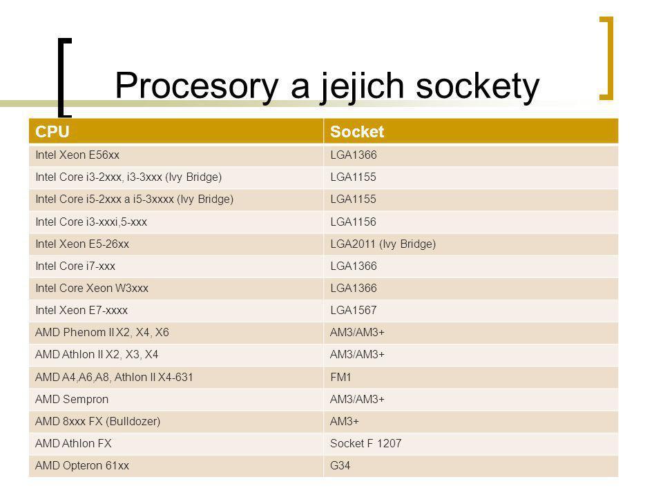 Procesory a jejich sockety