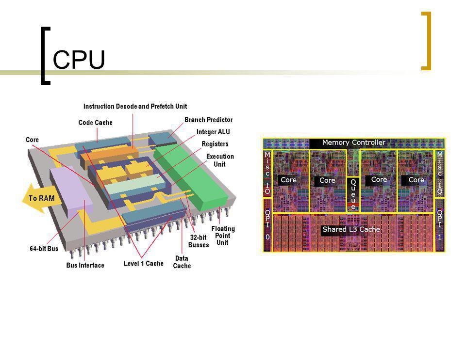 CPU http://www.cpushack.com/chippics/