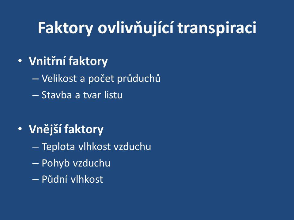 Faktory ovlivňující transpiraci