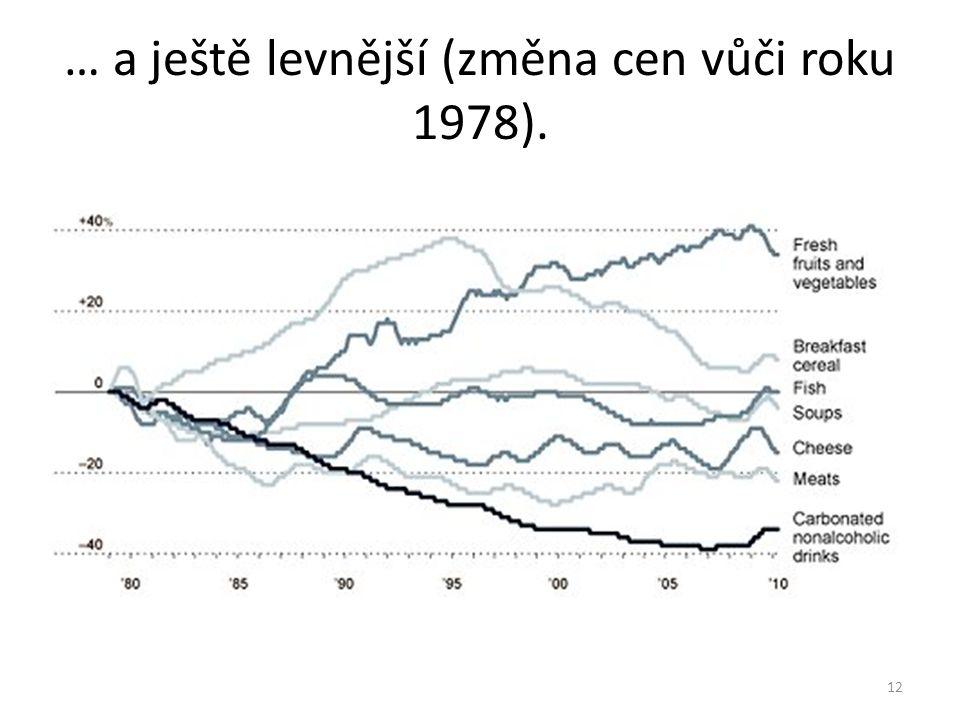 … a ještě levnější (změna cen vůči roku 1978).
