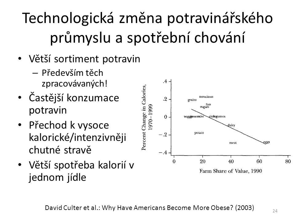 Technologická změna potravinářského průmyslu a spotřební chování
