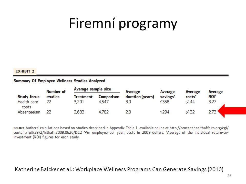 Firemní programy Katherine Baicker et al.: Workplace Wellness Programs Can Generate Savings (2010)