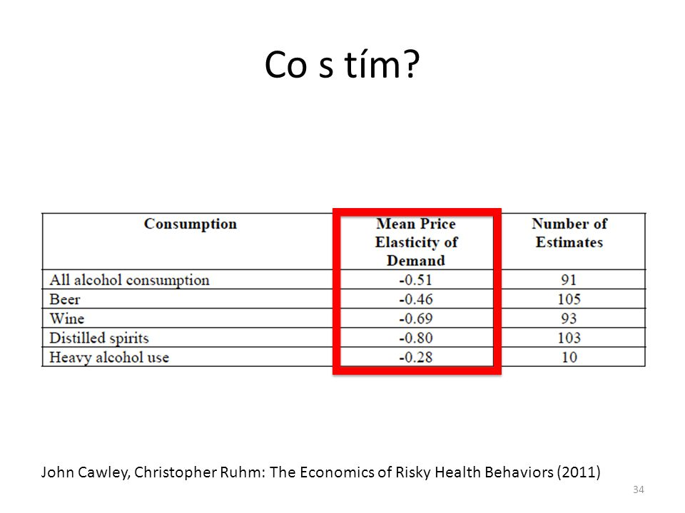 Co s tím John Cawley, Christopher Ruhm: The Economics of Risky Health Behaviors (2011)